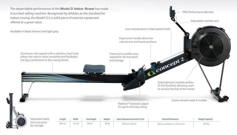 Concept2 Model D Specification Erg